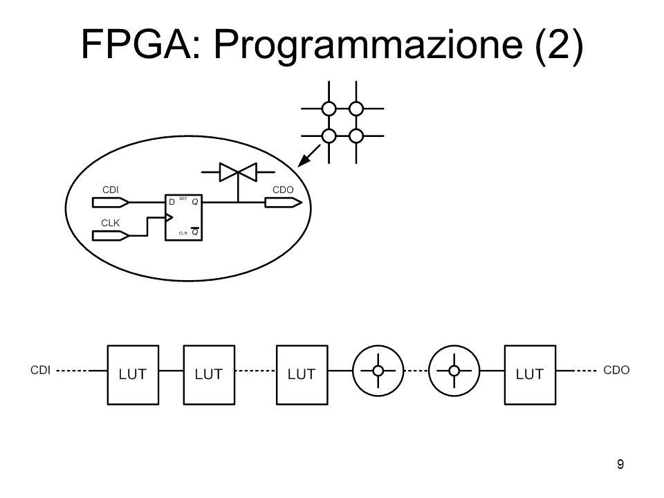 9 FPGA: Programmazione (2)