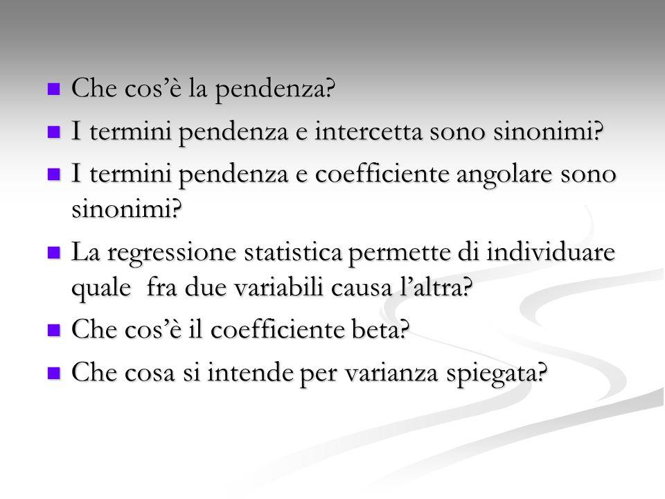 Che cos'è la pendenza? Che cos'è la pendenza? I termini pendenza e intercetta sono sinonimi? I termini pendenza e intercetta sono sinonimi? I termini