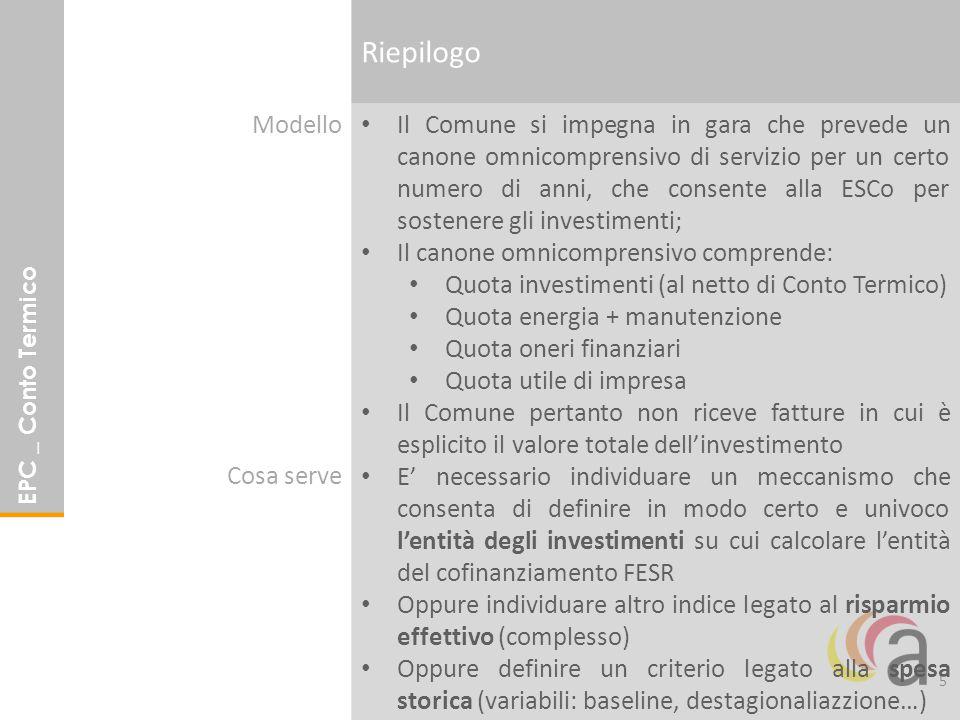 Assunto: il FESR cofinanzia % dell'investimento Si introduce nella gara che il Comune farà una dichiarazione, oggetto di valutazione, sull'entità di investimenti, al collaudo si conferma che sono stati realizzati gli interventi.