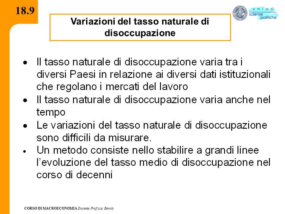 CORSO DI MACROECONOMIA Docente Prof.ssa Bevolo 18.9 Variazioni del tasso naturale di disoccupazione