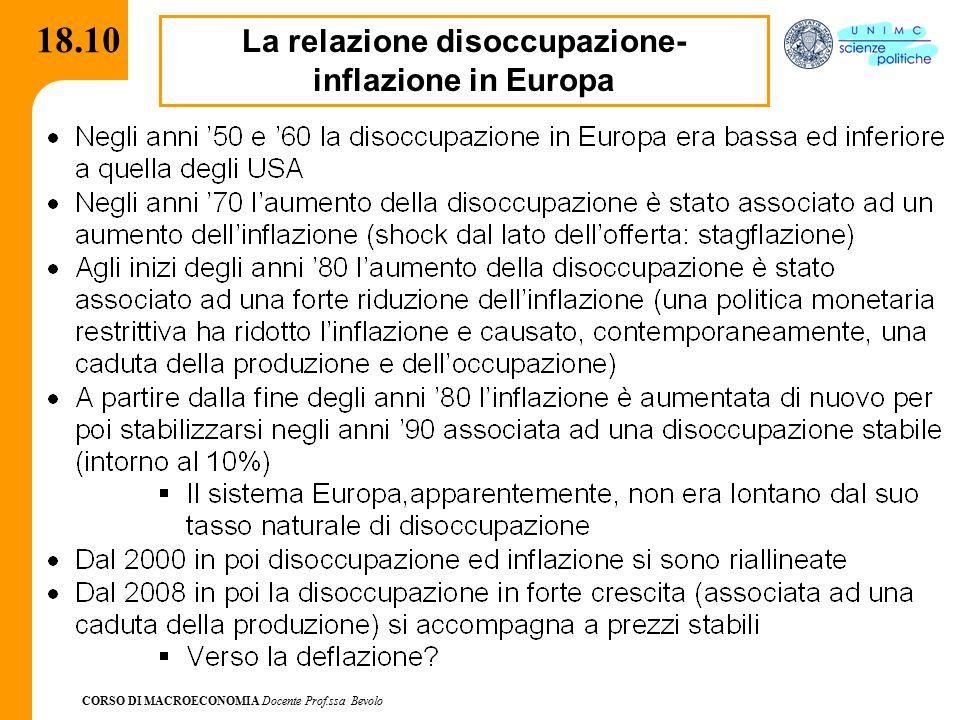 CORSO DI MACROECONOMIA Docente Prof.ssa Bevolo 18.10 La relazione disoccupazione- inflazione in Europa