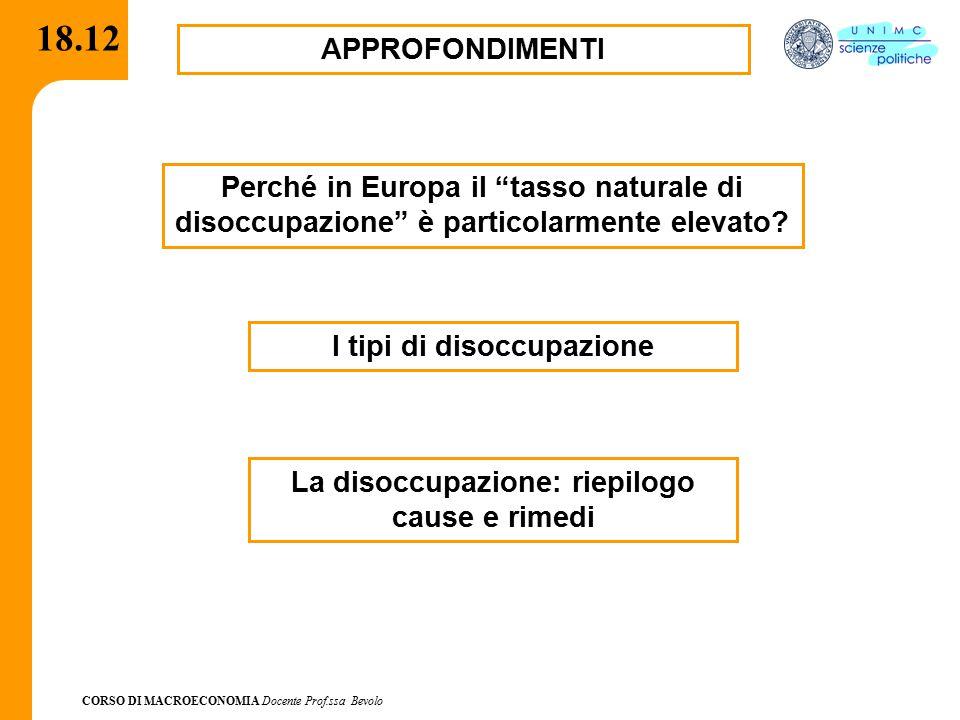 """CORSO DI MACROECONOMIA Docente Prof.ssa Bevolo 18.12 APPROFONDIMENTI Perché in Europa il """"tasso naturale di disoccupazione"""" è particolarmente elevato?"""