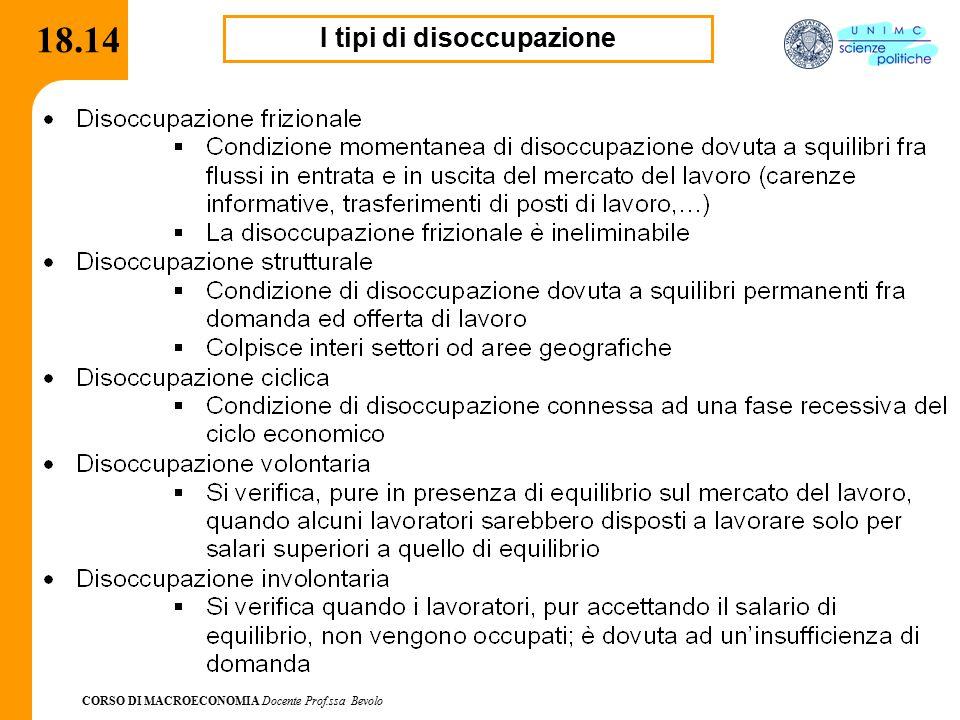 CORSO DI MACROECONOMIA Docente Prof.ssa Bevolo 18.14 I tipi di disoccupazione