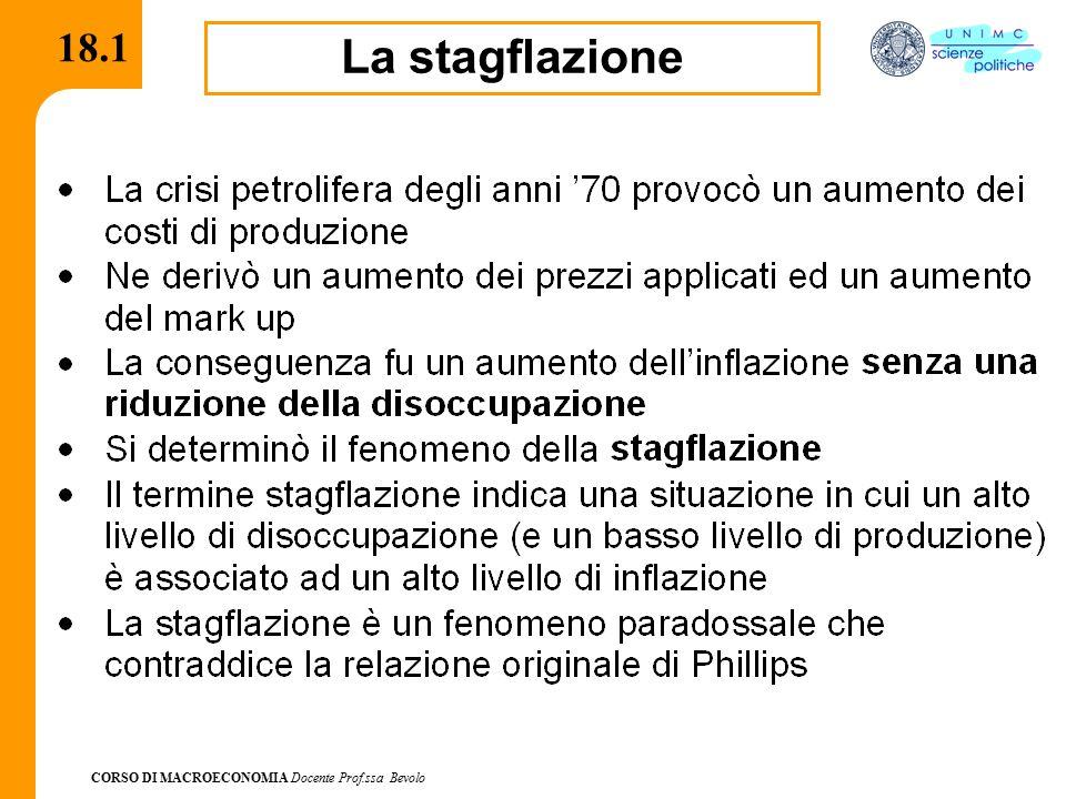 CORSO DI MACROECONOMIA Docente Prof.ssa Bevolo 18.2 La stagflazione degli anni '70 Rappresentazione grafica AD AS P1 P2 Y1Y2