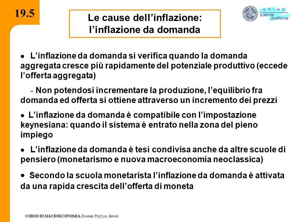 CORSO DI MACROECONOMIA Docente Prof.ssa Bevolo 19.5 Le cause dell'inflazione: l'inflazione da domanda  L'inflazione da domanda si verifica quando la domanda aggregata cresce più rapidamente del potenziale produttivo (eccede l'offerta aggregata) - Non potendosi incrementare la produzione, l'equilibrio fra domanda ed offerta si ottiene attraverso un incremento dei prezzi  L'inflazione da domanda è compatibile con l'impostazione keynesiana: quando il sistema è entrato nella zona del pieno impiego  L'inflazione da domanda è tesi condivisa anche da altre scuole di pensiero (monetarismo e nuova macroeconomia neoclassica)  Secondo la scuola monetarista l'inflazione da domanda è attivata da una rapida crescita dell'offerta di moneta