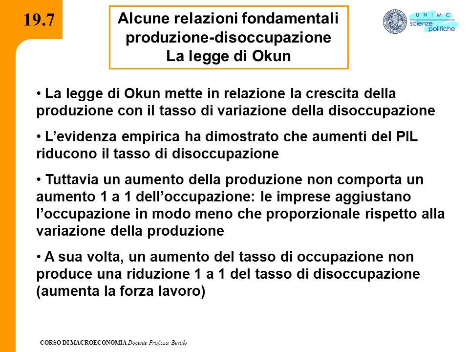 CORSO DI MACROECONOMIA Docente Prof.ssa Bevolo 19.7 Alcune relazioni fondamentali produzione-disoccupazione La legge di Okun La legge di Okun mette in