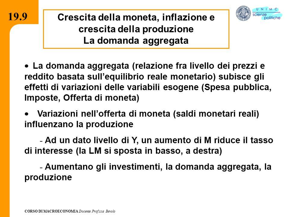 CORSO DI MACROECONOMIA Docente Prof.ssa Bevolo 19.9 Crescita della moneta, inflazione e crescita della produzione La domanda aggregata  La domanda ag