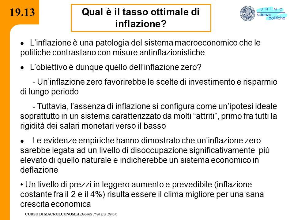CORSO DI MACROECONOMIA Docente Prof.ssa Bevolo 19.13 Qual è il tasso ottimale di inflazione?  L'inflazione è una patologia del sistema macroeconomico