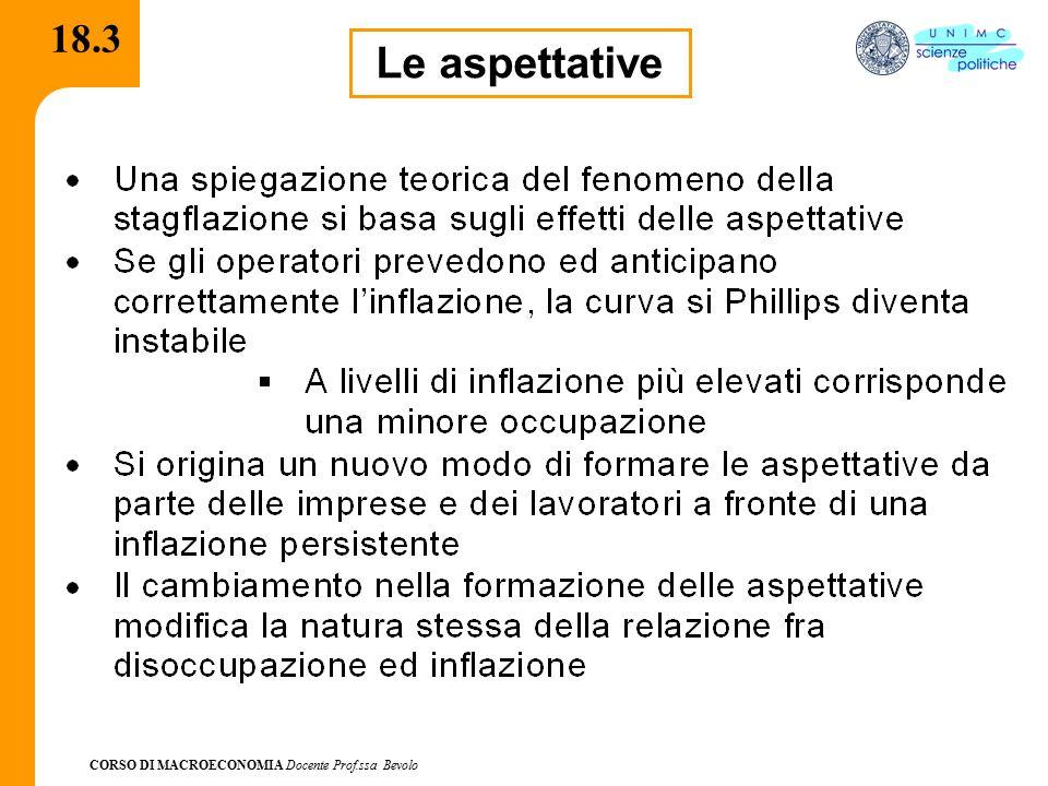 CORSO DI MACROECONOMIA Docente Prof.ssa Bevolo 18.3 Le aspettative