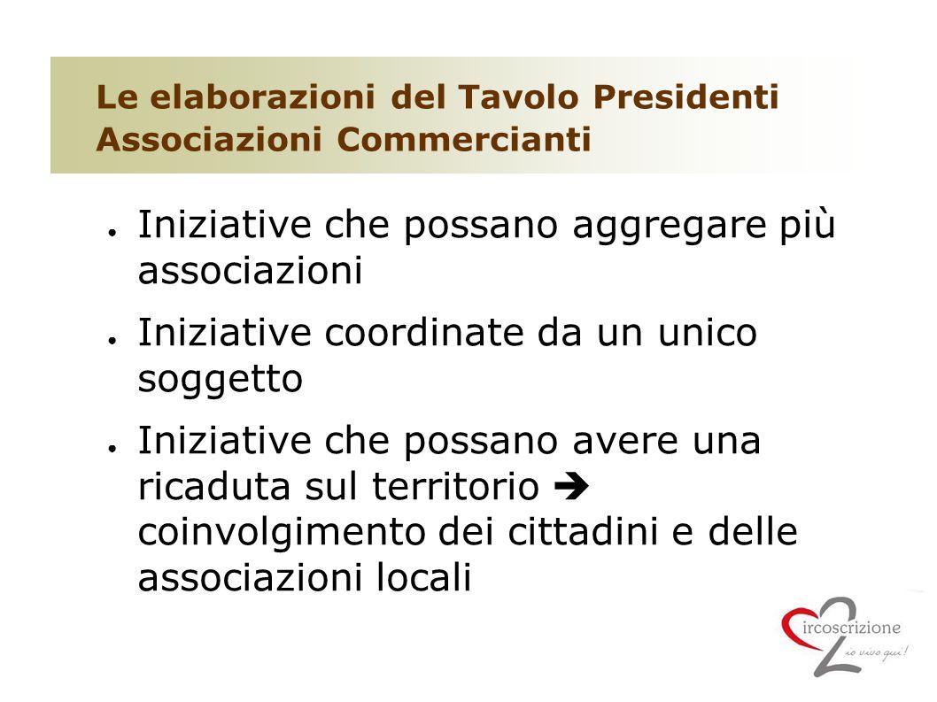 Le elaborazioni del Tavolo Presidenti Associazioni Commercianti ● Iniziative che possano aggregare più associazioni ● Iniziative coordinate da un unic