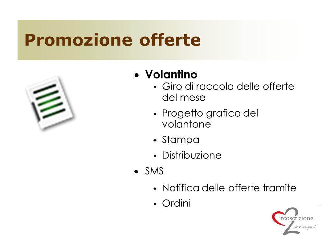 Promozione offerte  Volantino  Giro di raccola delle offerte del mese  Progetto grafico del volantone  Stampa  Distribuzione  SMS  Notifica delle offerte tramite  Ordini