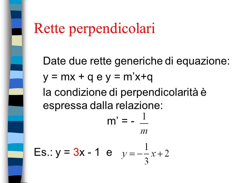 Rette perpendicolari Date due rette generiche di equazione: y = mx + q e y = m'x+q la condizione di perpendicolarità è espressa dalla relazione: m' = - Es.: y = 3x - 1 e