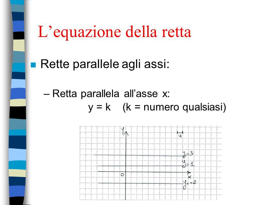L'equazione della retta n Rette parallele agli assi: –Retta parallela all'asse x: y = k (k = numero qualsiasi)