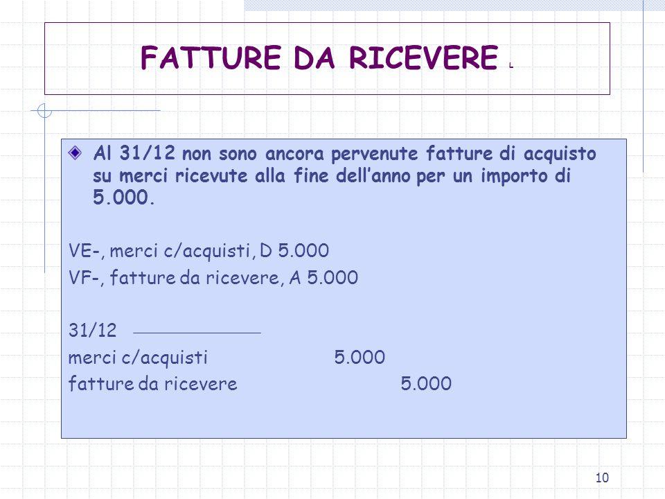 10 FATTURE DA RICEVERE L Al 31/12 non sono ancora pervenute fatture di acquisto su merci ricevute alla fine dell'anno per un importo di 5.000. VE-, me