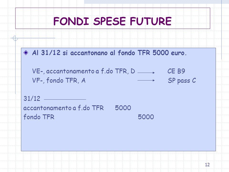 12 FONDI SPESE FUTURE Al 31/12 si accantonano al fondo TFR 5000 euro. VE-, accantonamento a f.do TFR, D CE B9 VF-, fondo TFR, A SP pass C 31/12 accant