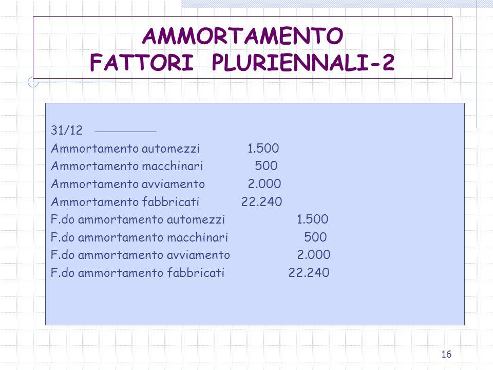 16 AMMORTAMENTO FATTORI PLURIENNALI-2 31/12 Ammortamento automezzi1.500 Ammortamento macchinari 500 Ammortamento avviamento2.000 Ammortamento fabbrica