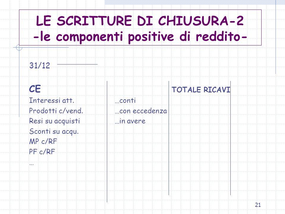 21 LE SCRITTURE DI CHIUSURA-2 -le componenti positive di reddito- 31/12 CE TOTALE RICAVI Interessi att. …conti Prodotti c/vend.…con eccedenza Resi su