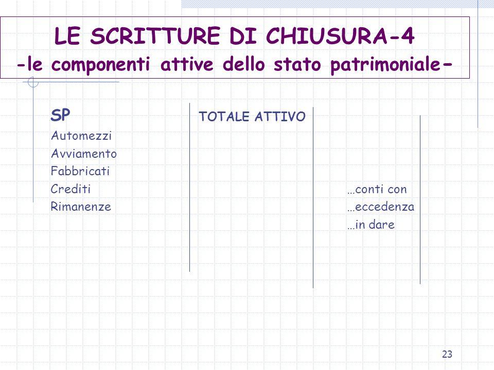 23 LE SCRITTURE DI CHIUSURA-4 -le componenti attive dello stato patrimoniale - SP TOTALE ATTIVO Automezzi Avviamento Fabbricati Crediti …conti con Rim