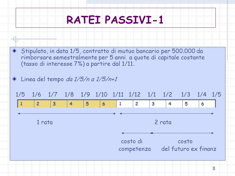 9 Quota interessi per 6 mesi= (500.000*7%)/2 = 17.500 Costo di competenza dell'esercizio= 17.500/6*2= 5.833 Interessi passivi ratei passivi VE-, quota di costo di competenza, interessi passivi, D 5.833 VF-, ratei passivi, A 5.833 31/12 interessi passivi5.833 ratei passivi5.833 RATEI PASSIVI-2 (17.500) 5.833 23.333 5.833