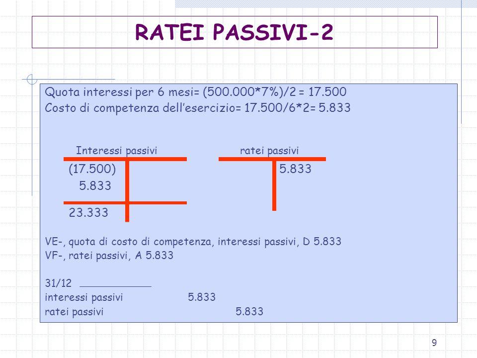 9 Quota interessi per 6 mesi= (500.000*7%)/2 = 17.500 Costo di competenza dell'esercizio= 17.500/6*2= 5.833 Interessi passivi ratei passivi VE-, quota