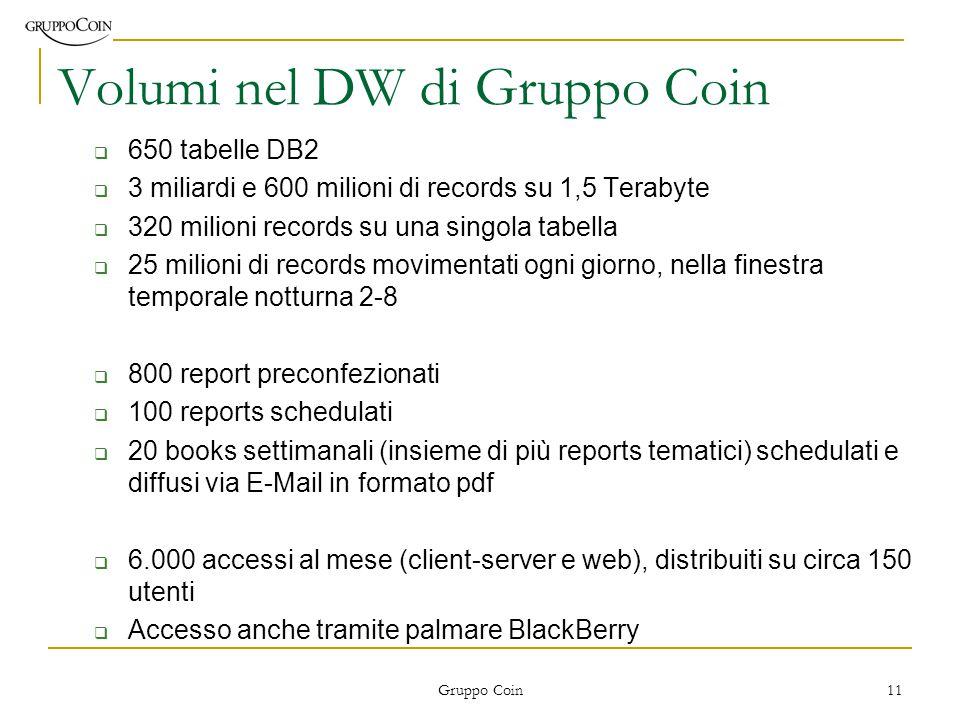 Gruppo Coin 11 Volumi nel DW di Gruppo Coin  650 tabelle DB2  3 miliardi e 600 milioni di records su 1,5 Terabyte  320 milioni records su una singola tabella  25 milioni di records movimentati ogni giorno, nella finestra temporale notturna 2-8  800 report preconfezionati  100 reports schedulati  20 books settimanali (insieme di più reports tematici) schedulati e diffusi via E-Mail in formato pdf  6.000 accessi al mese (client-server e web), distribuiti su circa 150 utenti  Accesso anche tramite palmare BlackBerry