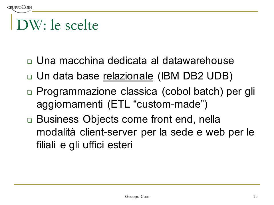 Gruppo Coin 15 DW: le scelte  Una macchina dedicata al datawarehouse  Un data base relazionale (IBM DB2 UDB)  Programmazione classica (cobol batch) per gli aggiornamenti (ETL custom-made )  Business Objects come front end, nella modalità client-server per la sede e web per le filiali e gli uffici esteri