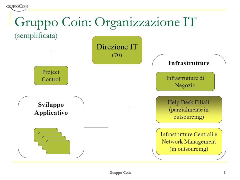 Gruppo Coin 8 Infrastrutture Sviluppo Applicativo Gruppo Coin: Organizzazione IT (semplificata) Project Control Infrastrutture di Negozio Help Desk Filiali (parzialmente in outsourcing) Direzione IT (70) Infrastrutture Centrali e Network Management (in outsourcing)
