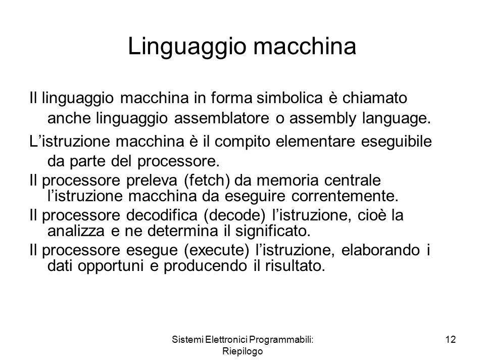 Sistemi Elettronici Programmabili: Riepilogo 12 Linguaggio macchina Il linguaggio macchina in forma simbolica è chiamato anche linguaggio assemblatore o assembly language.