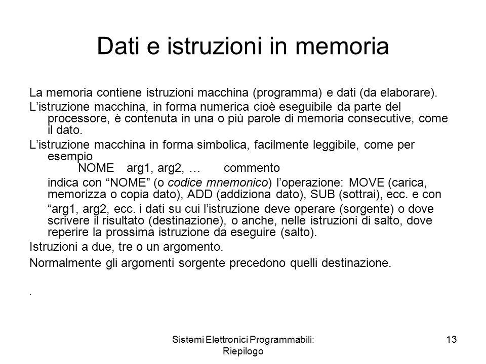 Sistemi Elettronici Programmabili: Riepilogo 13 Dati e istruzioni in memoria La memoria contiene istruzioni macchina (programma) e dati (da elaborare).