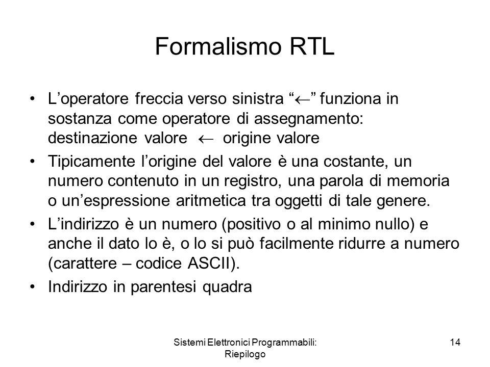 """Sistemi Elettronici Programmabili: Riepilogo 14 Formalismo RTL L'operatore freccia verso sinistra """"  """" funziona in sostanza come operatore di assegna"""