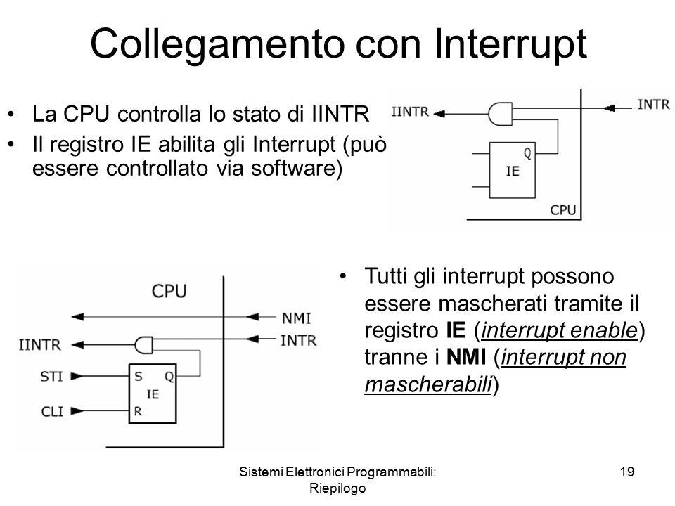 Sistemi Elettronici Programmabili: Riepilogo 19 Collegamento con Interrupt La CPU controlla lo stato di IINTR Il registro IE abilita gli Interrupt (può essere controllato via software) Tutti gli interrupt possono essere mascherati tramite il registro IE (interrupt enable) tranne i NMI (interrupt non mascherabili)