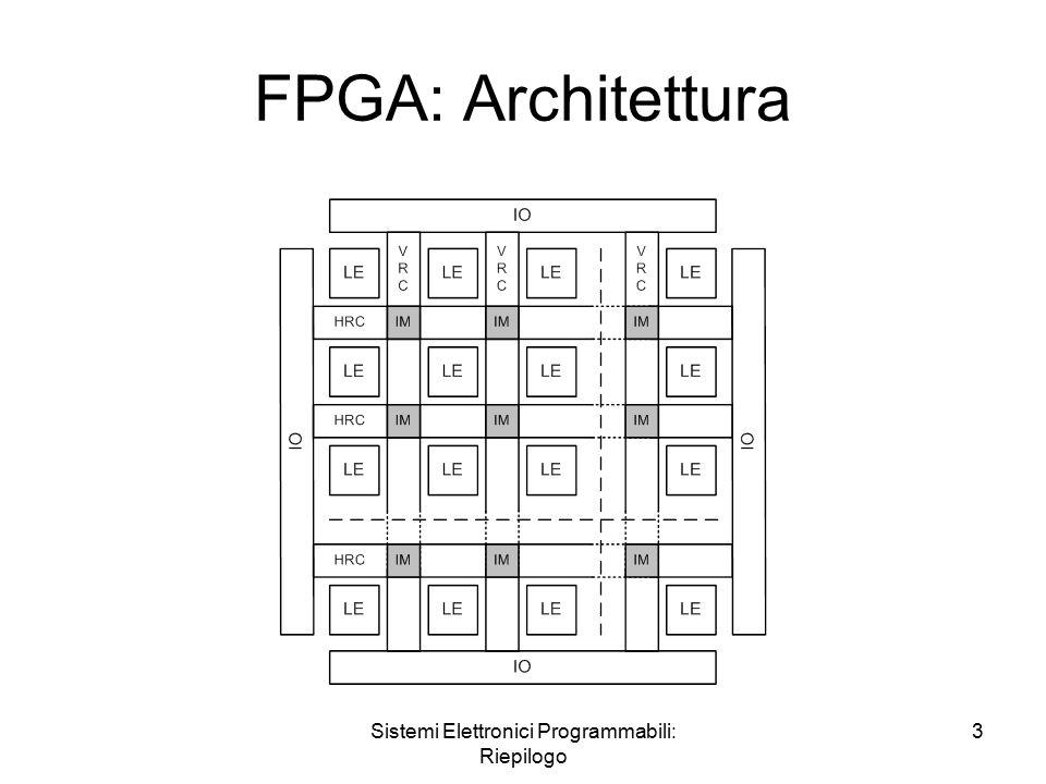 Sistemi Elettronici Programmabili: Riepilogo 3 FPGA: Architettura