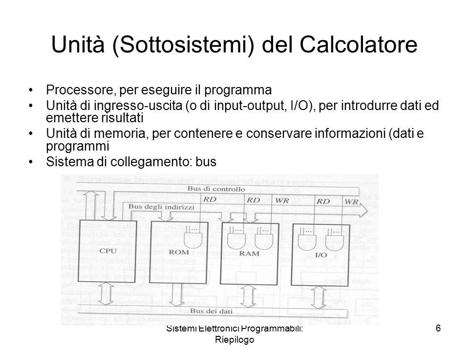 Sistemi Elettronici Programmabili: Riepilogo 6 Unità (Sottosistemi) del Calcolatore Processore, per eseguire il programma Unità di ingresso-uscita (o