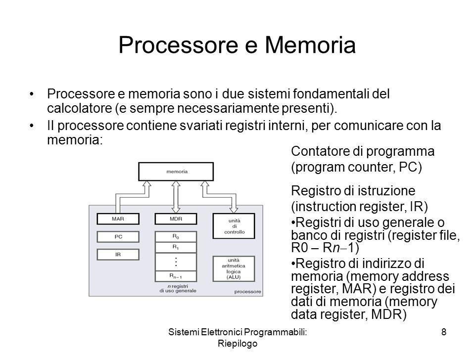 Sistemi Elettronici Programmabili: Riepilogo 8 Processore e Memoria Processore e memoria sono i due sistemi fondamentali del calcolatore (e sempre necessariamente presenti).