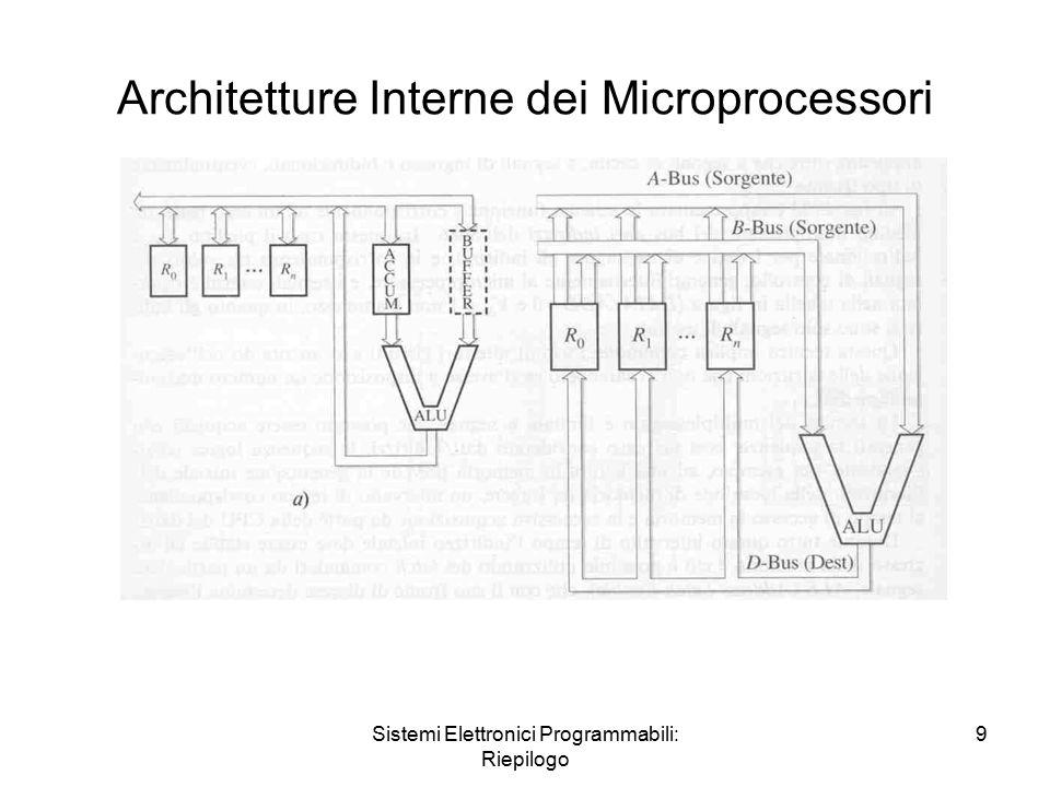Sistemi Elettronici Programmabili: Riepilogo 9 Architetture Interne dei Microprocessori