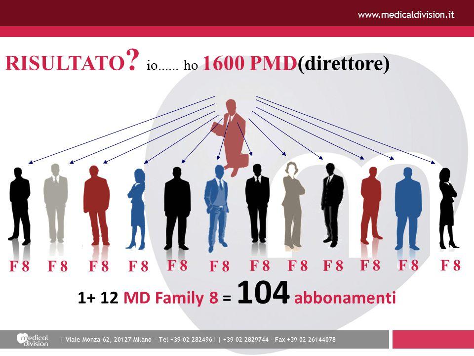 | Viale Monza 62, 20127 Milano - Tel +39 02 2824961 | +39 02 2829744 - Fax +39 02 26144078 www.medicaldivision.it RISULTATO ? io...... ho 1600 PMD(dir