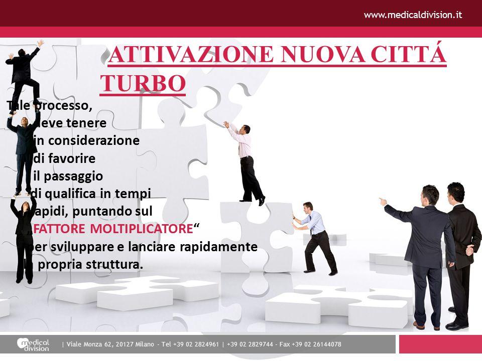 | Viale Monza 62, 20127 Milano - Tel +39 02 2824961 | +39 02 2829744 - Fax +39 02 26144078 www.medicaldivision.it ATTIVAZIONE NUOVA CITTÁ TURBO Tale p