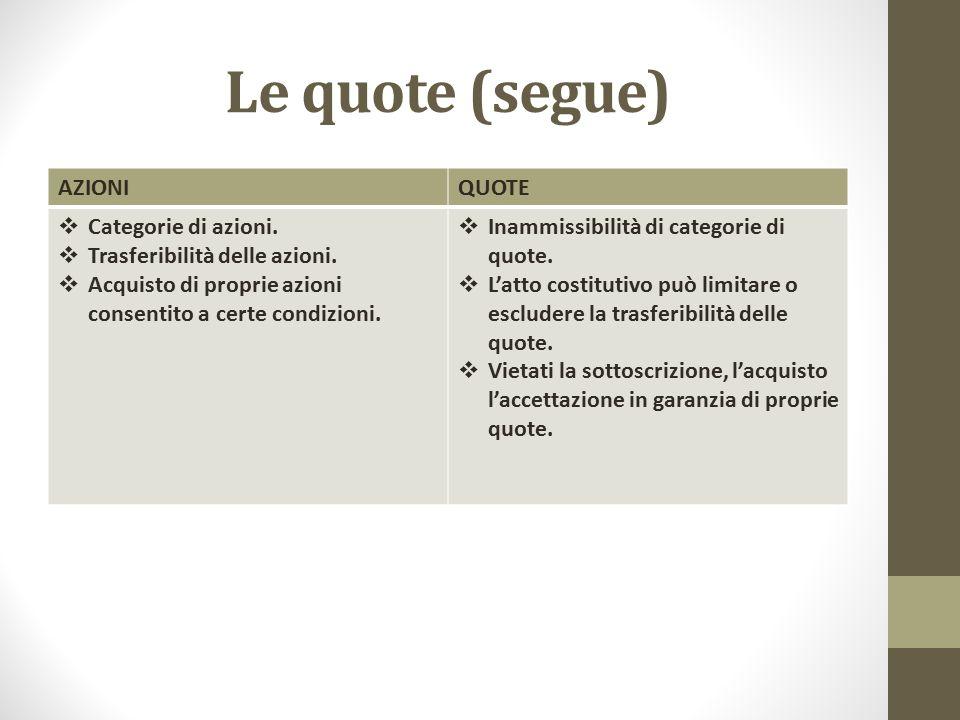 Le quote (segue) AZIONIQUOTE  Categorie di azioni.  Trasferibilità delle azioni.  Acquisto di proprie azioni consentito a certe condizioni.  Inamm