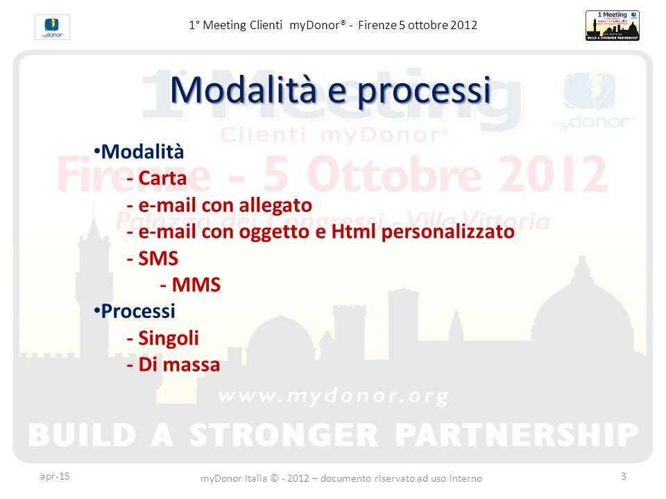 1° Meeting Clienti myDonor® - Firenze 5 ottobre 2012 Modalità - Carta - e-mail con allegato - e-mail con oggetto e Html personalizzato - SMS - MMS Pro