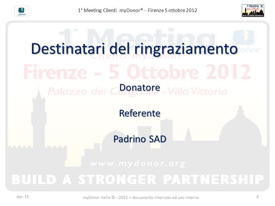 1° Meeting Clienti myDonor® - Firenze 5 ottobre 2012DonatoreReferente Padrino SAD Destinatari del ringraziamento apr-15 myDonor Italia © - 2012 – docu