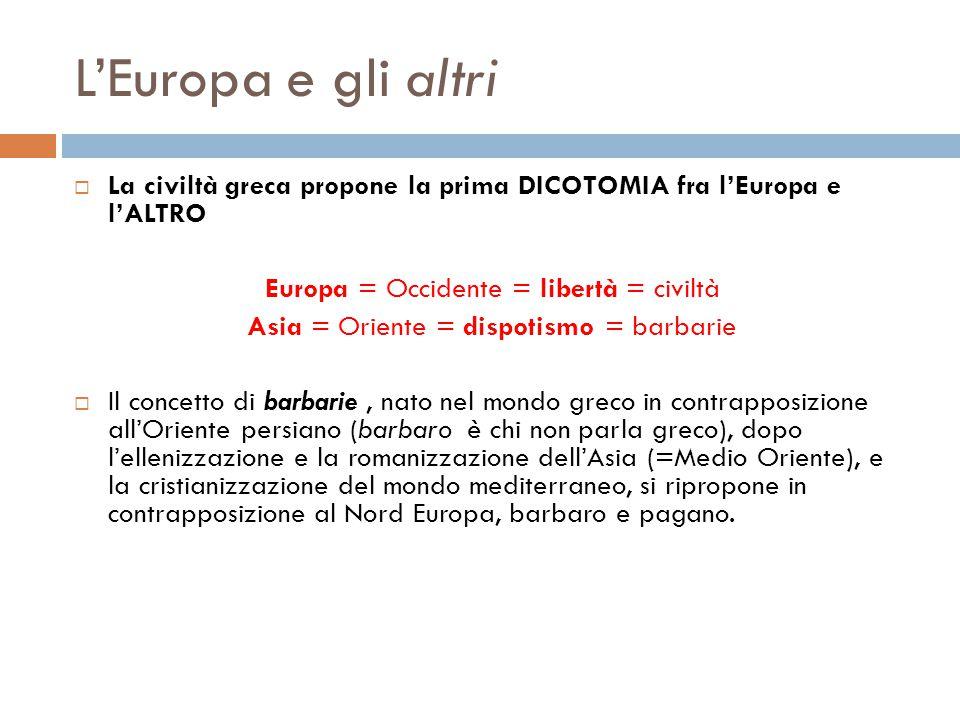 L'Europa e gli altri  La civiltà greca propone la prima DICOTOMIA fra l'Europa e l'ALTRO Europa = Occidente = libertà = civiltà Asia = Oriente = disp