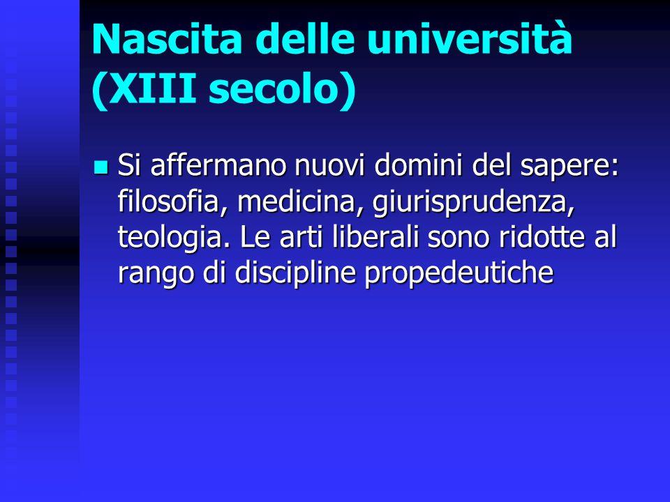 Nascita delle università (XIII secolo) Si affermano nuovi domini del sapere: filosofia, medicina, giurisprudenza, teologia. Le arti liberali sono rido