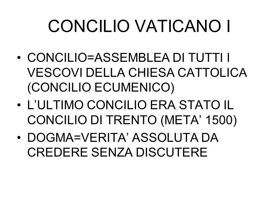 CONCILIO=ASSEMBLEA DI TUTTI I VESCOVI DELLA CHIESA CATTOLICA (CONCILIO ECUMENICO) L'ULTIMO CONCILIO ERA STATO IL CONCILIO DI TRENTO (META' 1500) DOGMA