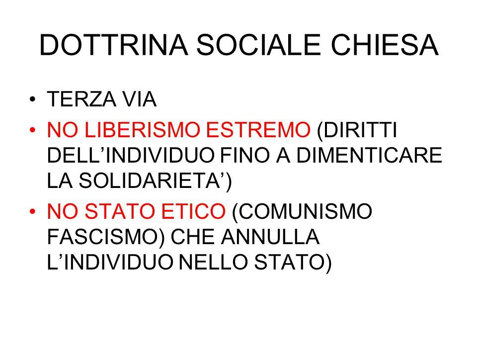 DOTTRINA SOCIALE CHIESA TERZA VIA NO LIBERISMO ESTREMO (DIRITTI DELL'INDIVIDUO FINO A DIMENTICARE LA SOLIDARIETA') NO STATO ETICO (COMUNISMO FASCISMO)
