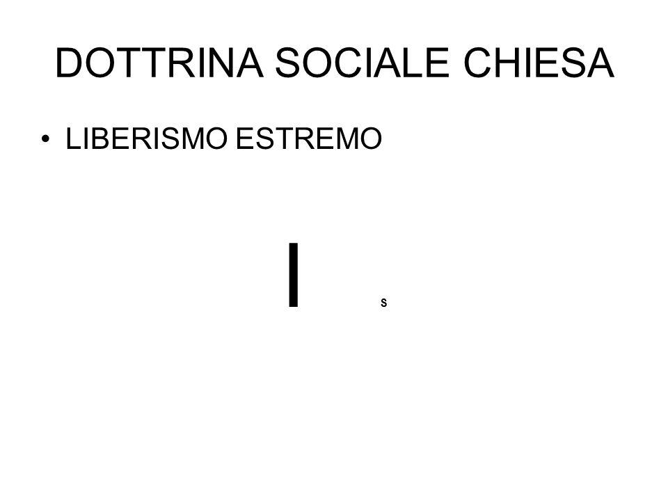 DOTTRINA SOCIALE CHIESA LIBERISMO ESTREMO I S
