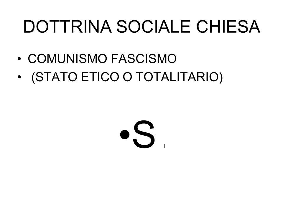 DOTTRINA SOCIALE CHIESA COMUNISMO FASCISMO (STATO ETICO O TOTALITARIO) S I