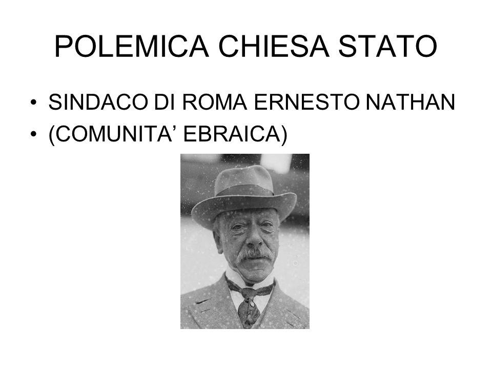 POLEMICA CHIESA STATO SINDACO DI ROMA ERNESTO NATHAN (COMUNITA' EBRAICA)