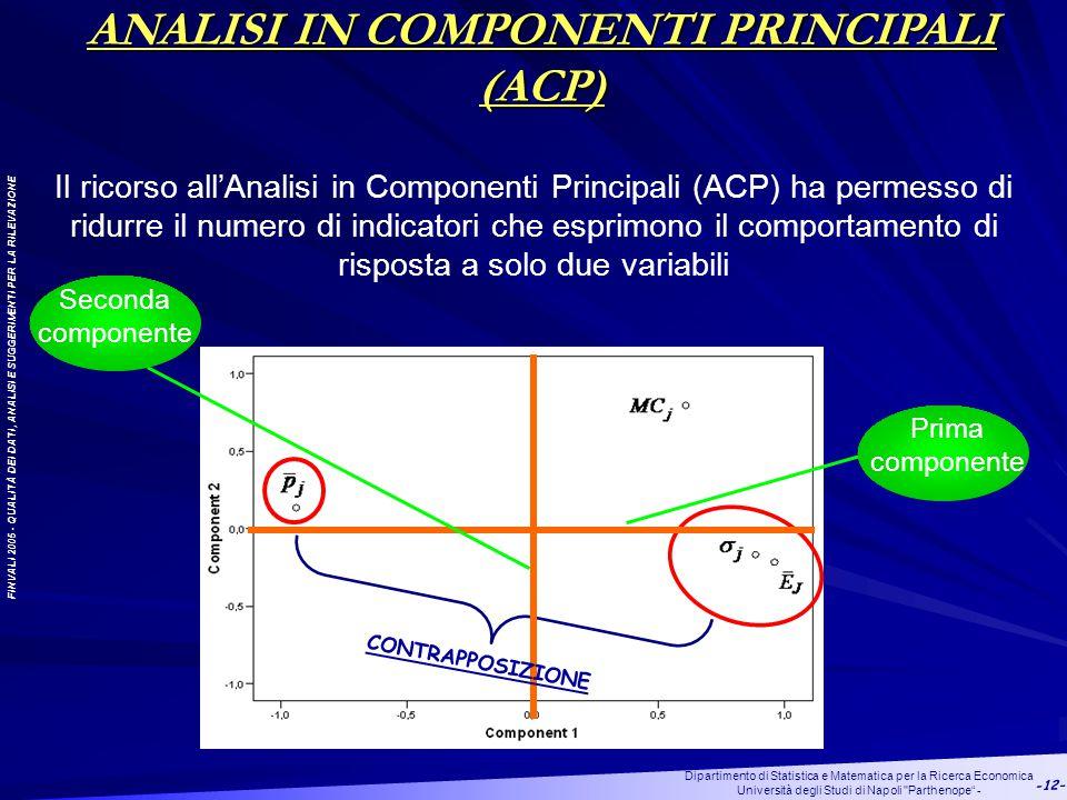 FINVALI 2005 - QUALITÀ DEI DATI, ANALISI E SUGGERIMENTI PER LA RILEVAZIONE Dipartimento di Statistica e Matematica per la Ricerca Economica Università degli Studi di Napoli Parthenope - -12- ANALISI IN COMPONENTI PRINCIPALI (ACP) Il ricorso all'Analisi in Componenti Principali (ACP) ha permesso di ridurre il numero di indicatori che esprimono il comportamento di risposta a solo due variabili CONTRAPPOSIZIONE Prima componente Seconda componente