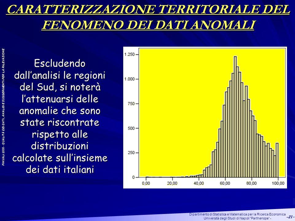 FINVALI 2005 - QUALITÀ DEI DATI, ANALISI E SUGGERIMENTI PER LA RILEVAZIONE Dipartimento di Statistica e Matematica per la Ricerca Economica Università degli Studi di Napoli Parthenope - -21- Escludendo dall'analisi le regioni del Sud, si noterà l'attenuarsi delle anomalie che sono state riscontrate rispetto alle distribuzioni calcolate sull'insieme dei dati italiani CARATTERIZZAZIONE TERRITORIALE DEL FENOMENO DEI DATI ANOMALI
