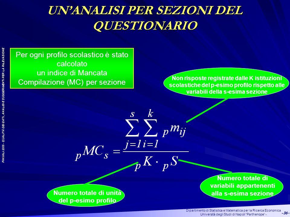 FINVALI 2005 - QUALITÀ DEI DATI, ANALISI E SUGGERIMENTI PER LA RILEVAZIONE Dipartimento di Statistica e Matematica per la Ricerca Economica Università degli Studi di Napoli Parthenope - -36- UN'ANALISI PER SEZIONI DEL QUESTIONARIO Per ogni profilo scolastico è stato calcolato un indice di Mancata Compilazione (MC) per sezione Non risposte registrate dalle K istituzioni scolastiche del p-esimo profilo rispetto alle variabili della s-esima sezione Numero totale di unità del p-esimo profilo Numero totale di variabili appartenenti alla s-esima sezione